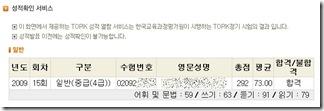 第15回韓国語能力検定成績